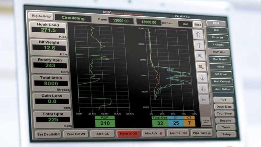 drilling parameters-amanda