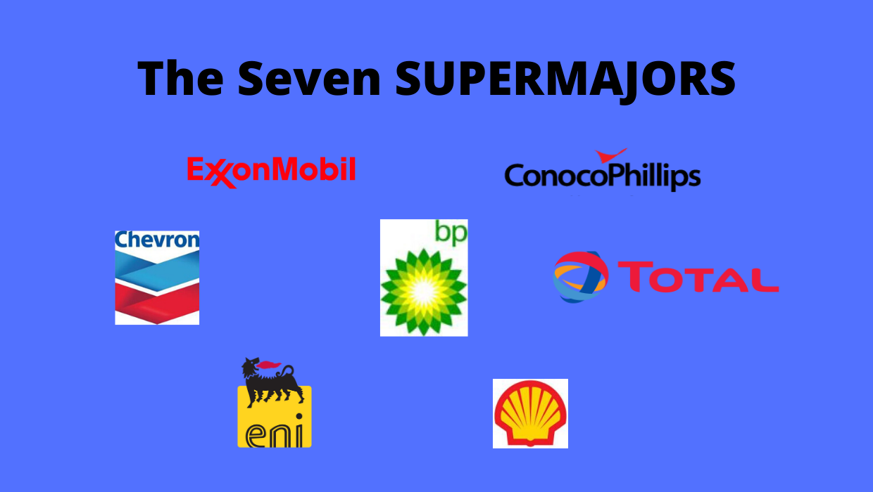 The Seven SUPERMAJORS (2)
